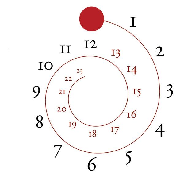 spiral-clock-600.jpg