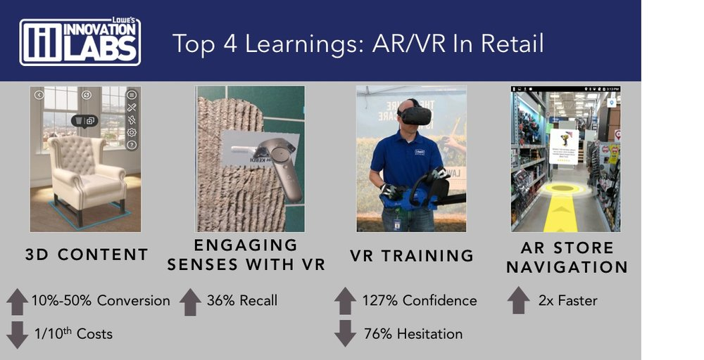 Top4 AR VR Learningsv2.jpg