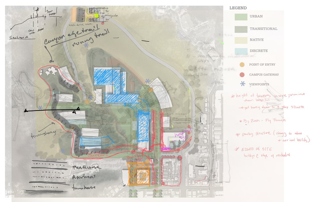 UC SAN DIEGO HILLCREST MEDICAL MIXED-USE MASTERPLAN