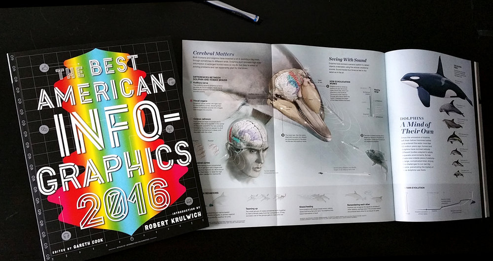 We're honoured to be selected for the 2016 edition of The Best American Infographics! Thank you to  co-host of   Radiolab Podcast   and   NPR   Science Correspondent,   Robert Krulwich ,  and Pulitzer prize-winning author Gareth Cook for selecting our piece this year