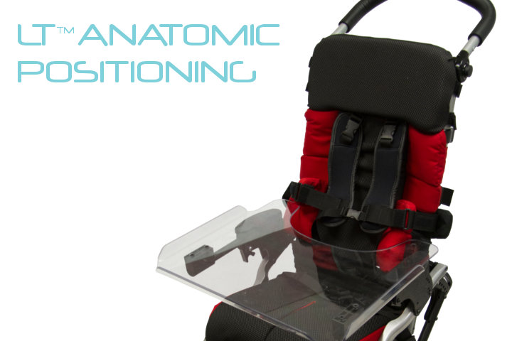 reach-tech-lt-anatomic-positioning.png