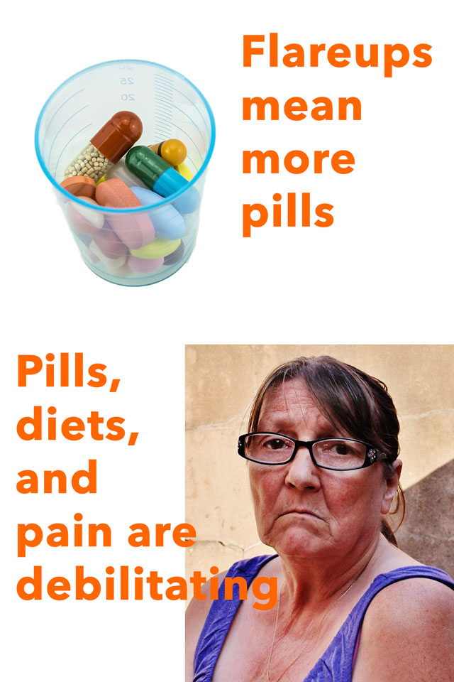flareups mean more pills