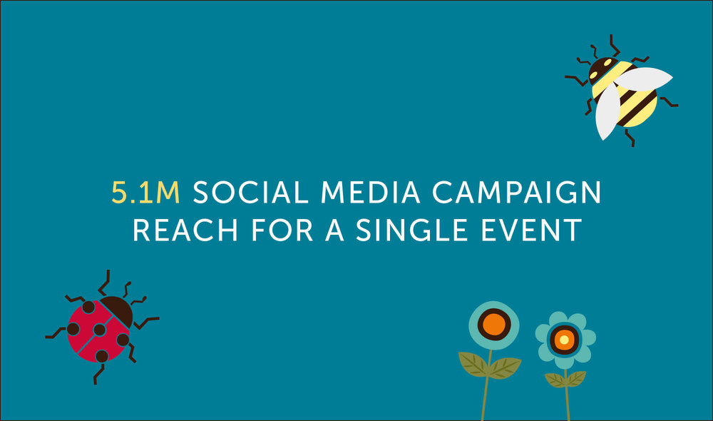Event Marketing - Engaging your audience on a personal, face-to-face level using event-based marketing can add traction to wider activity across both social media and PR. Our service provision includes campaign activity, product launches, event management and measurement.