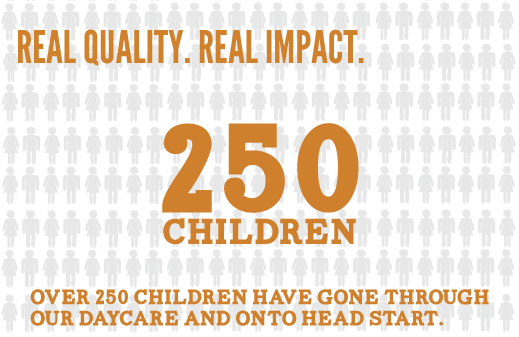 Over 250 children have gone through our daycare and onto Head Start.