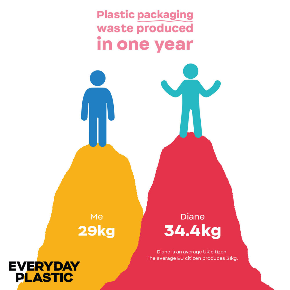 everyday-plastic-leap-design-infographic-3.jpg