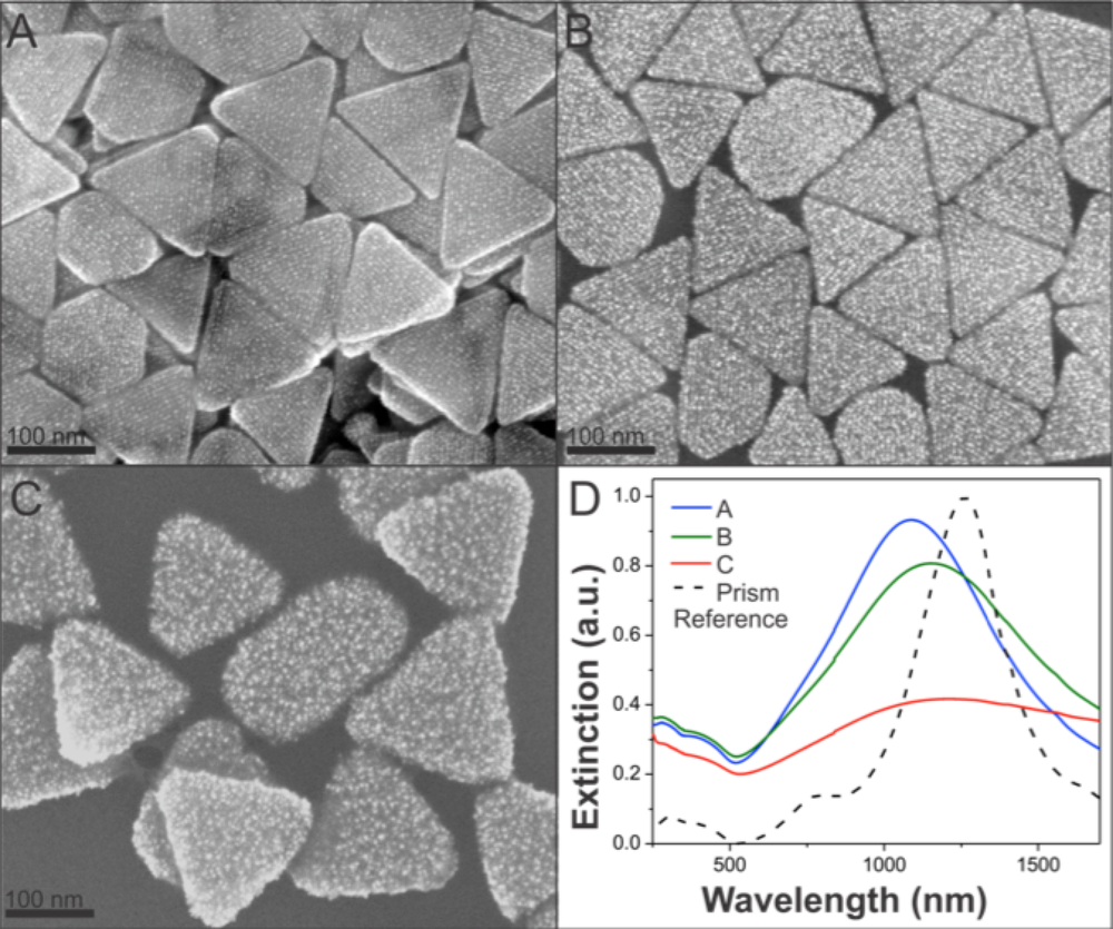 Scanning electron microscope images of platinum-coated silver nanoparticles synthesized by the Millstone Lab. Bottom right graph indicates changes in optical properties as a result of changing the platinum coating.