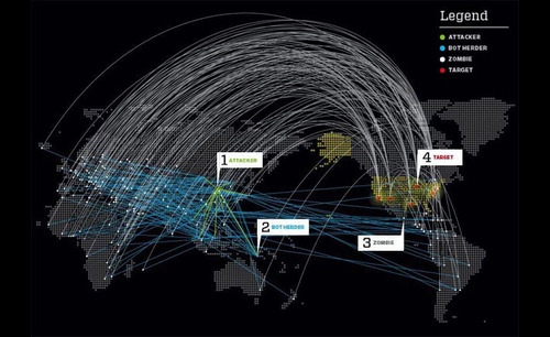 An Example DDoS Graphic. Source: Wired.