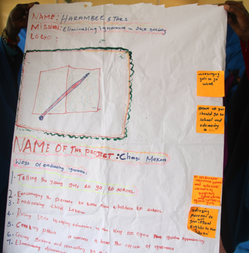 One of the change projects designed by the girls at the Daadab Refugee camp