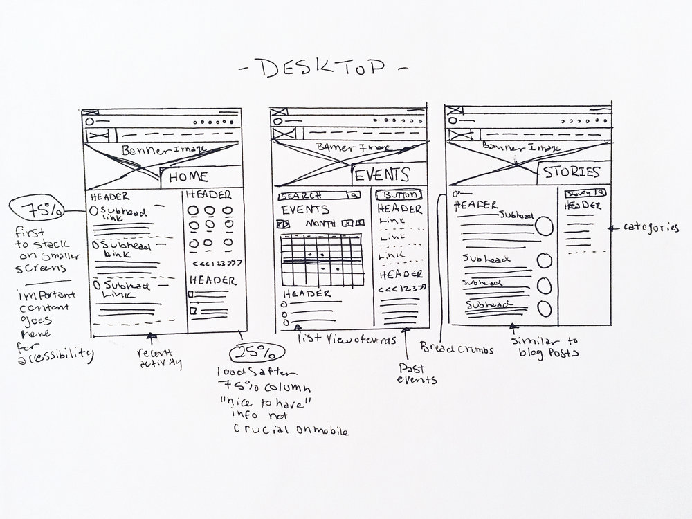 Wireframes showing the home, events, and stories pages