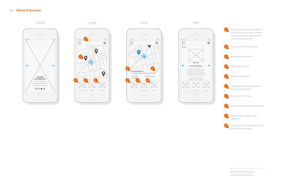 hermes-caraousel-wireframes_Page_10.jpg