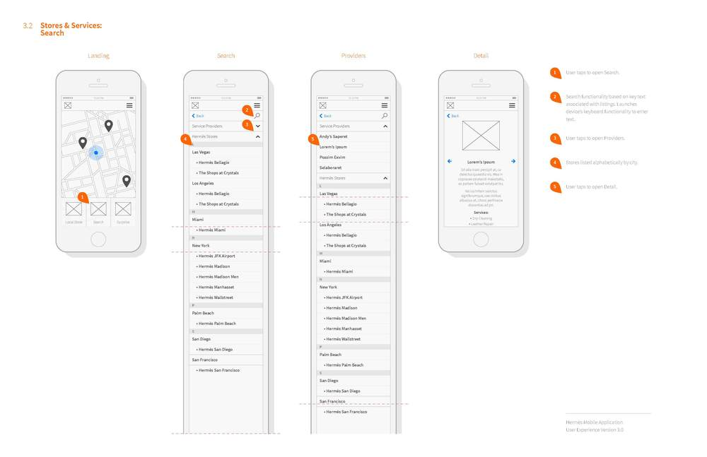 hermes-caraousel-wireframes_Page_12.jpg
