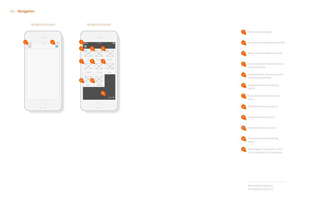 hermes-caraousel-wireframes_Page_17.jpg