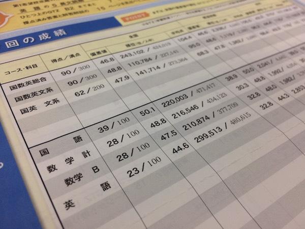 【高2の11月の進研模試】