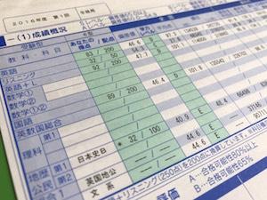 【高3の5月の全統模試】英国日本史の偏差値は44.6だった