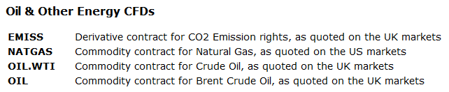 trade-oil-and-energy