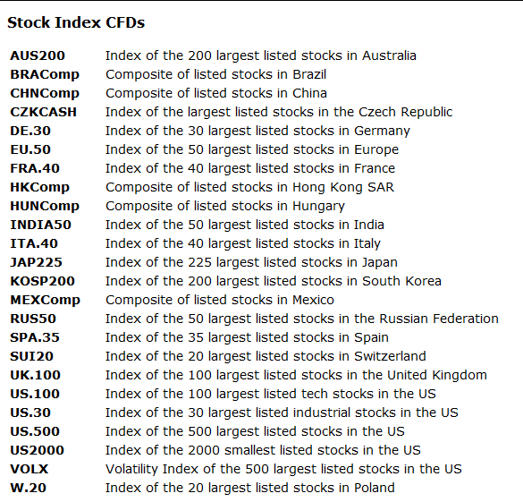 trade-stock-index