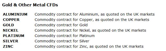 trade-precious-metals
