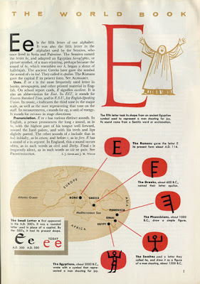 Designer uncredited, infographic on the development of the letter E, The World Book Encyclopedia, 1964 edition