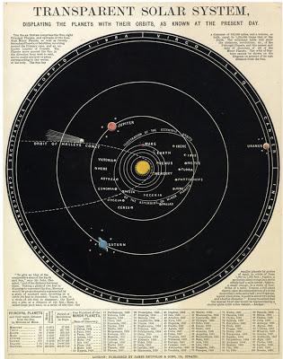 John Emslie, Transparent Solar System.