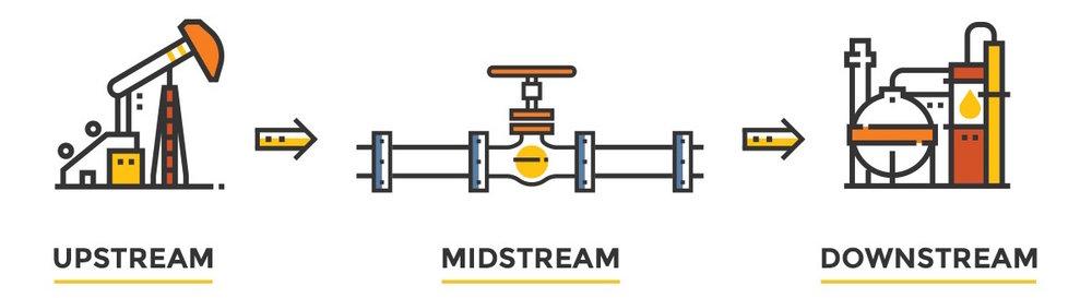 17OER10973_EHQ_Up-Mid-Downstream_Infographics_Progression_-1.jpg