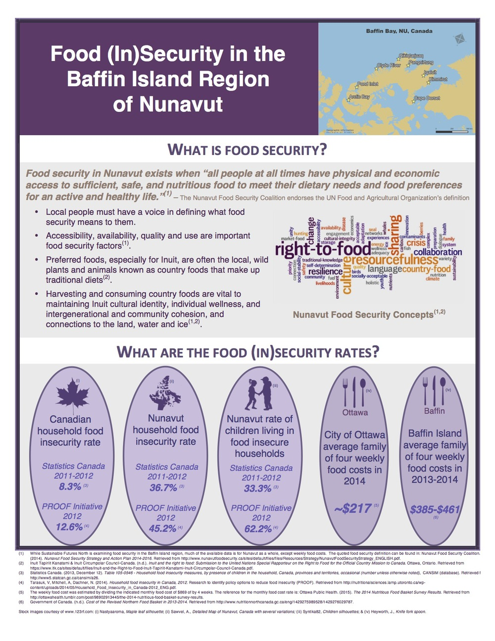 Baffin Fact Sheet.jpg