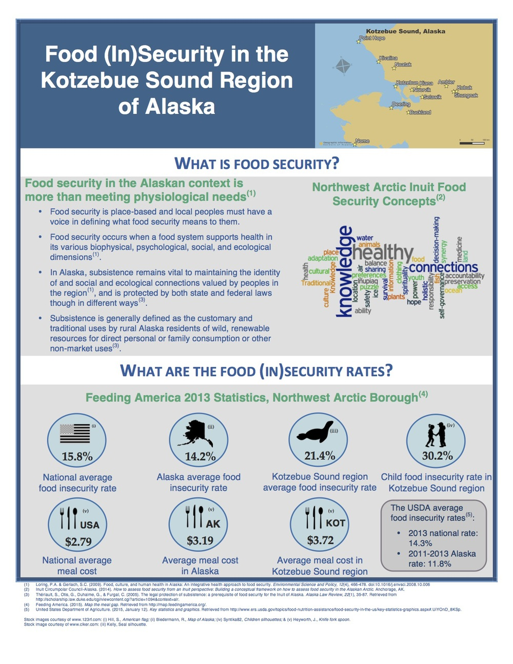 Kotzebue Fact Sheet.jpg