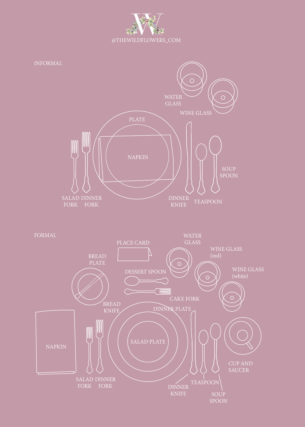 place-setting-etiquette-dallas-wedding-planner