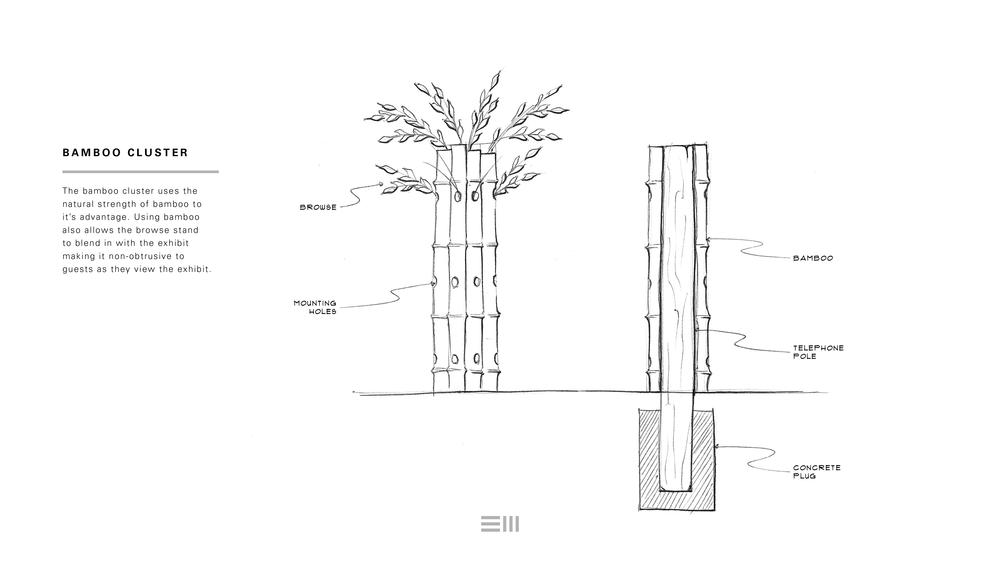 Seyia Project_Black Rhino_Design Options18.png