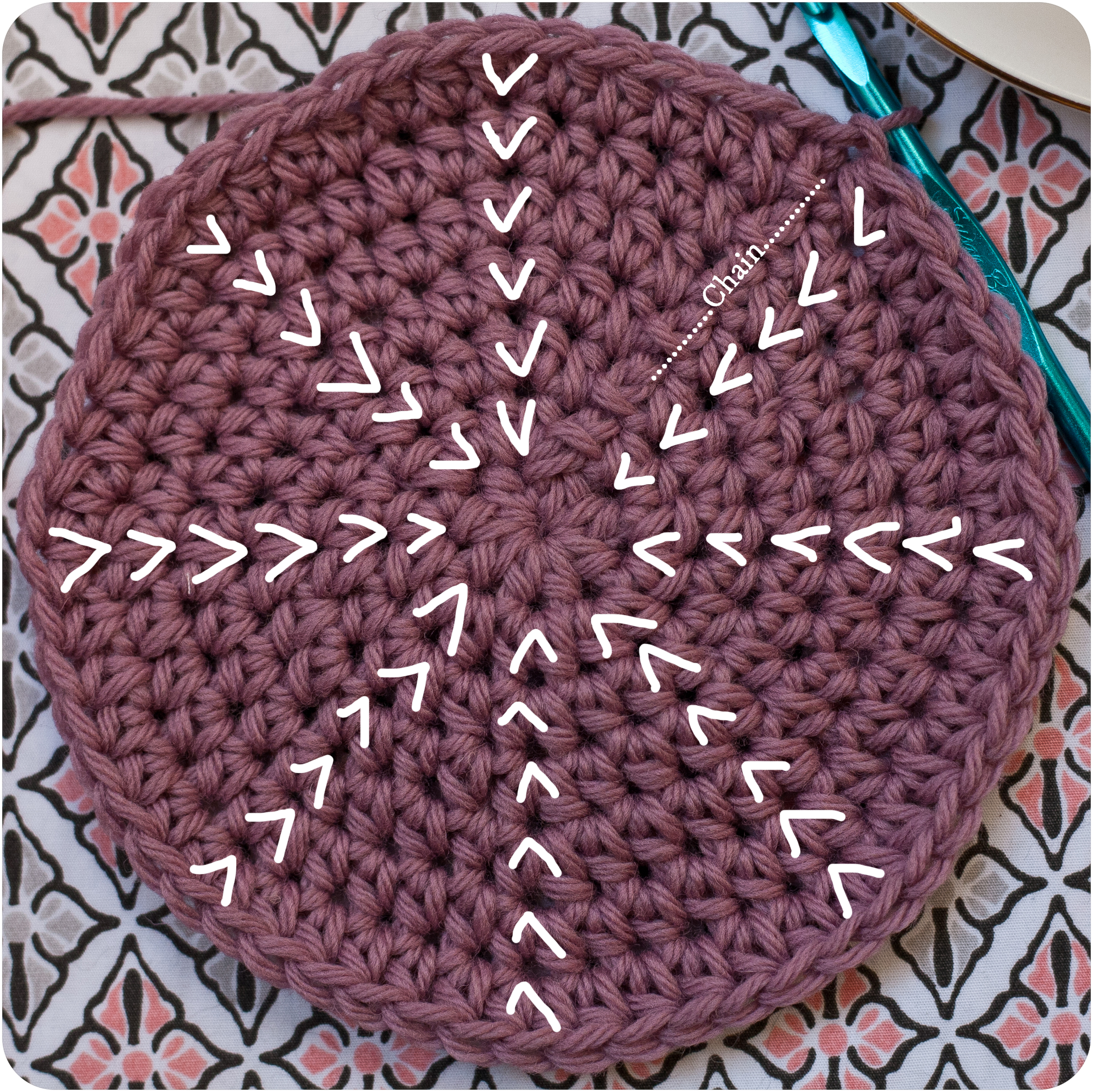 Crochet Circle : Crocheting a Flat Circle - Slugs On The Refrigerator - UK Crochet ...