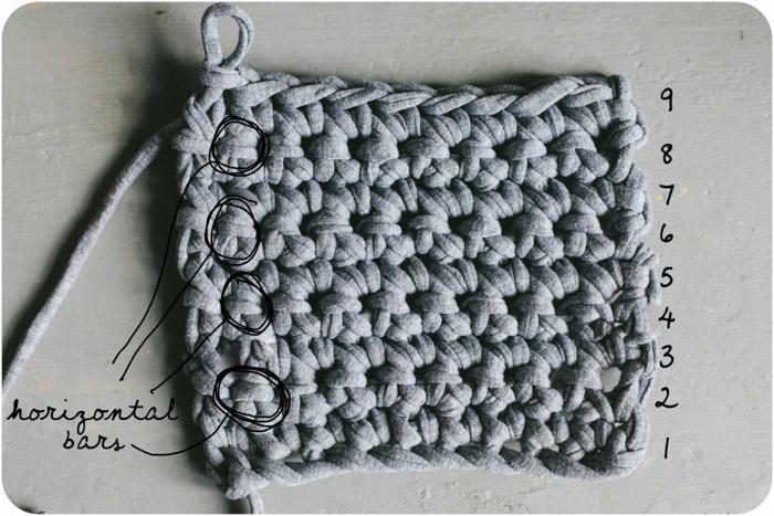 Crochet Stitches Counting : UK Double Crochet - Slugs On The Refrigerator - UK Crochet Blog