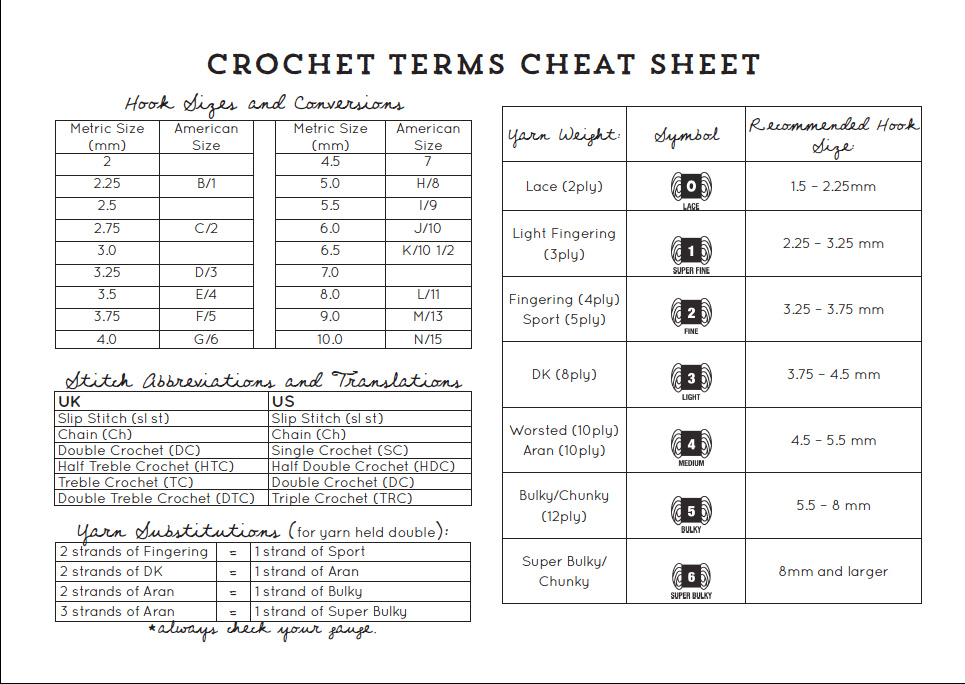 Crochet Stitches Cheat Sheet With Pictures : ... to Crochet Camp 2013!! - Slugs On The Refrigerator - UK Crochet Blog
