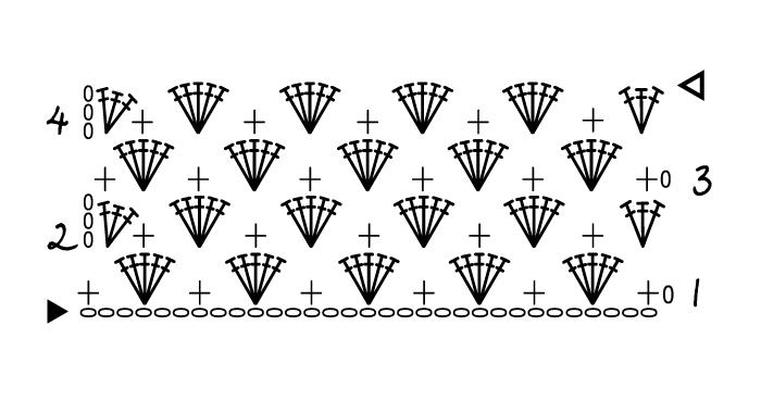 shell-chart-whole