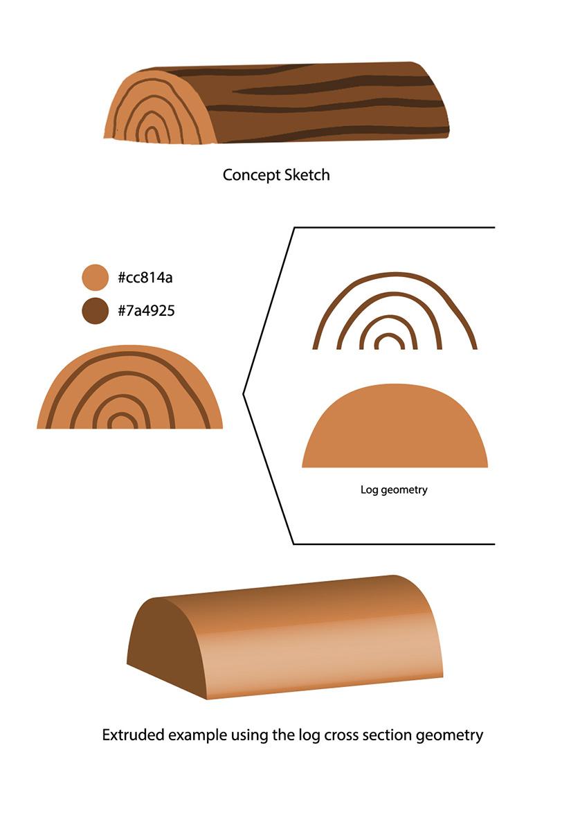 Model sheet for the log base