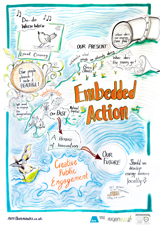 0018_Exeter_Regen_Morethanminutes_Embedded_Action.jpg