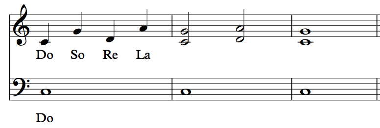 (The tonic is added as a pedal in the bass to establish the key more clearly)