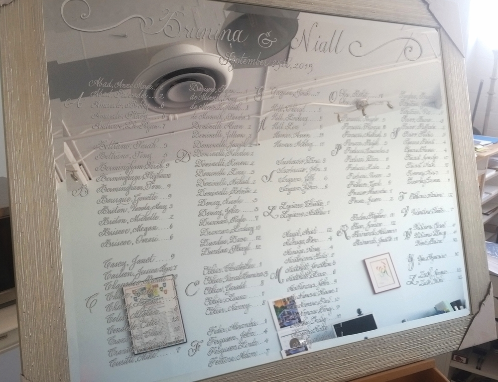 Table Seating Chart on Mirror