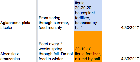 Fertilizer-schedule-Summer-Rayne-Oakes.jpg