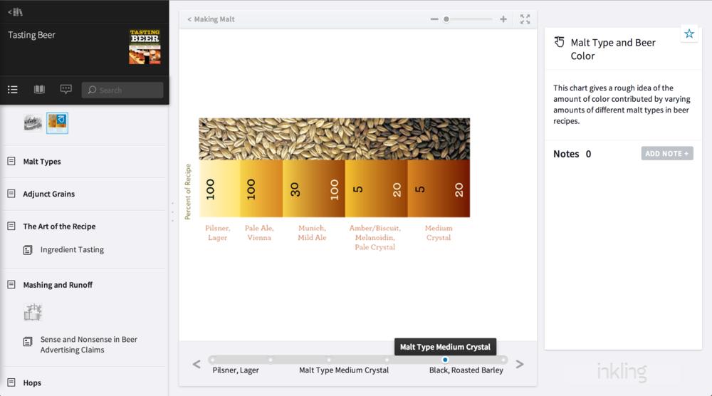 Interactive Slideline
