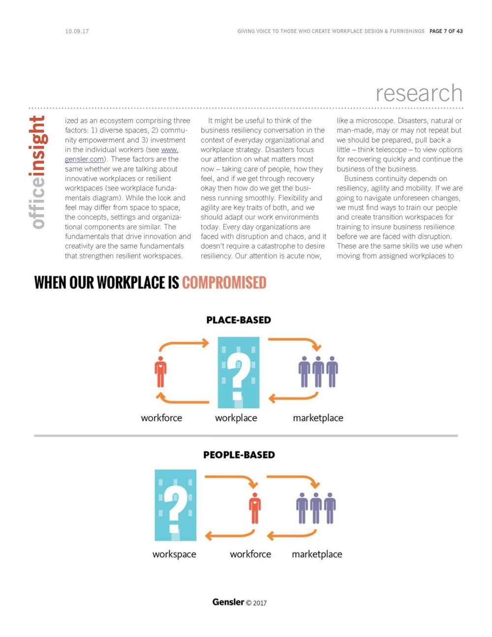 Business Resilience - Design Thinking - Disruptions - Office Insight 10_09_2017 LR_Page_6.jpg
