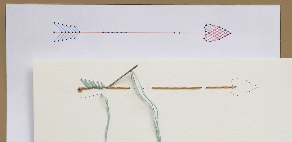 Hand stitch a Valentine card for your sweetie.  Stitching on something other than fabric is a fun adventure.  Here, we stitch the fletching of an arrow. | Full tutorial at threadandwhisk.com