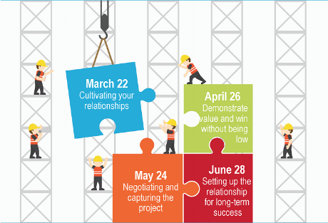 Associated Builders and Contractors Metro Washington