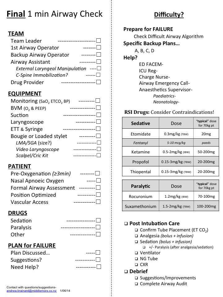 Auckland Regional Airway Checklist