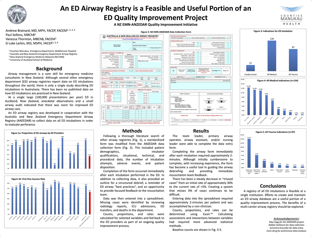 An ED Airway Registry is a Feasible and Useful Portion of an ED Quality Improvement Project
