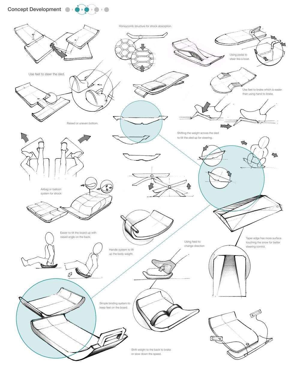 snodrifter-process4.jpg