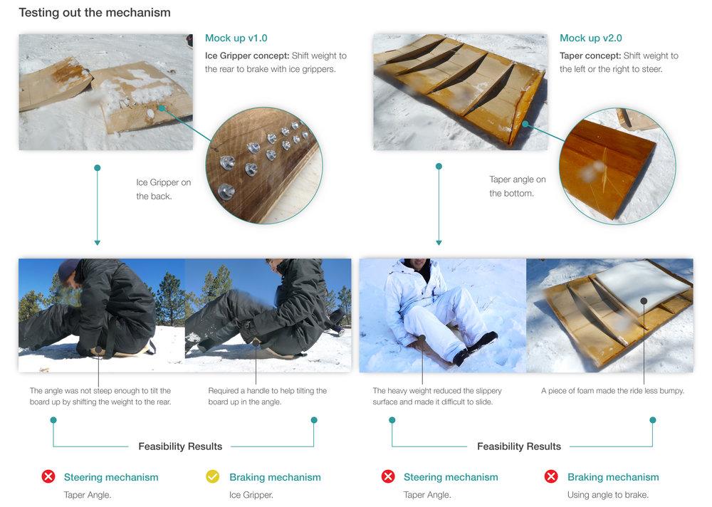snodrifter-process5.jpg