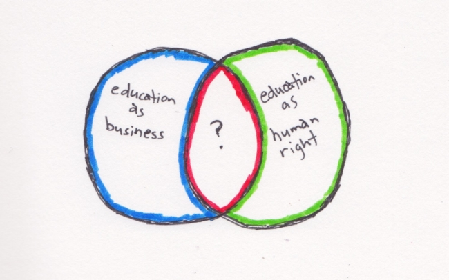education as business or education as human right?
