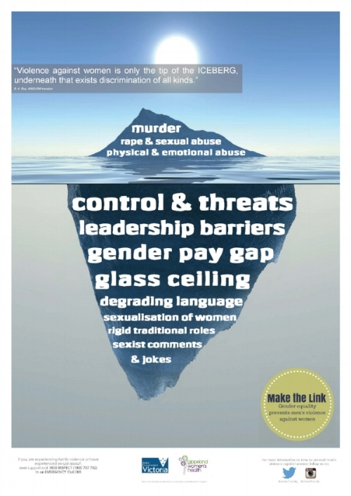 violence iceberg-poster.jpg