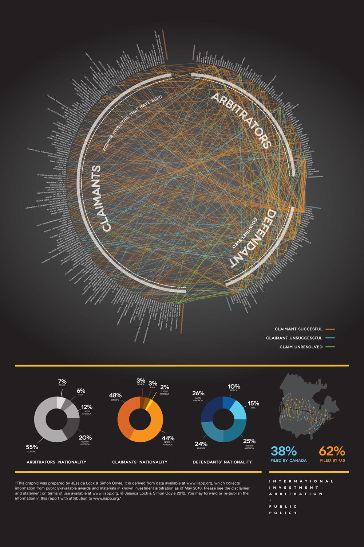 IIAPP01-infographic-jessicalock-2012.jpg