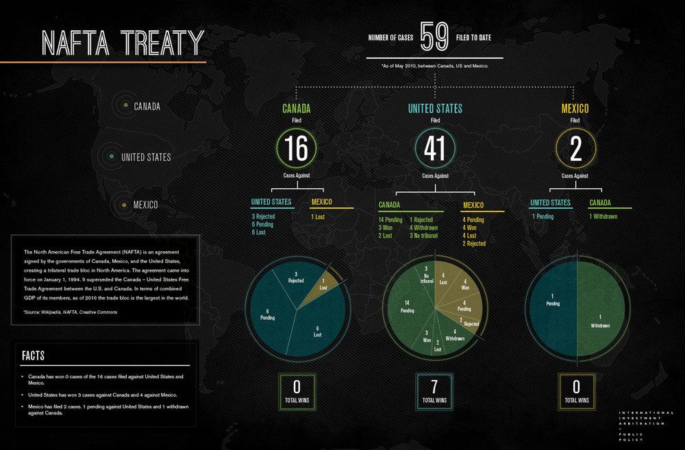 IIAP02-infographic-jessicalock-2012.jpg
