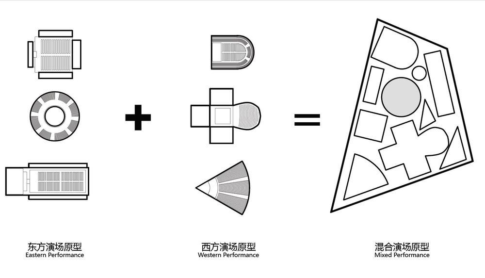 概念图解2